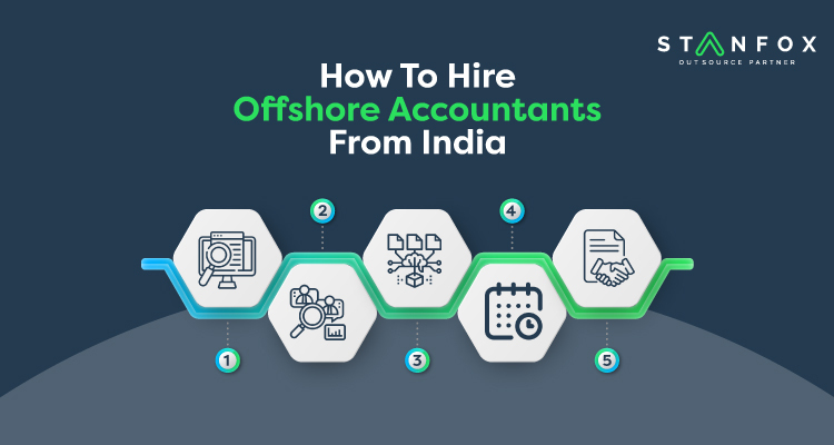 How To Hire Offshore Accountants from India - A Definitive Guide